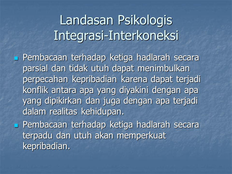 Landasan Psikologis Integrasi-Interkoneksi Pembacaan terhadap ketiga hadlarah secara parsial dan tidak utuh dapat menimbulkan perpecahan kepribadian k