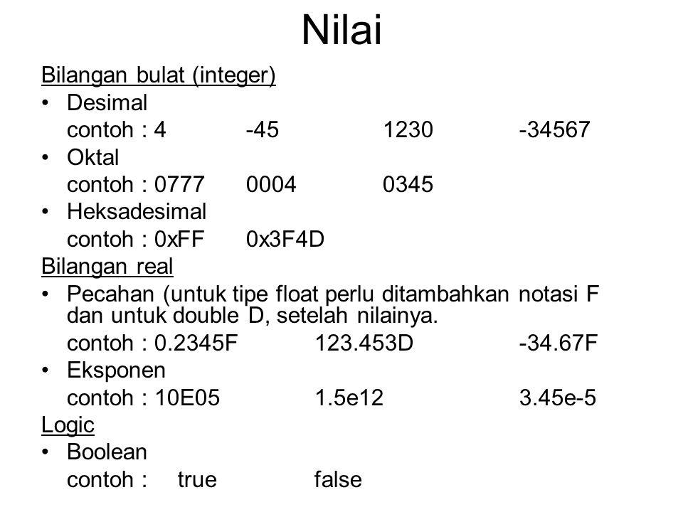 Nilai Bilangan bulat (integer) Desimal contoh : 4-451230-34567 Oktal contoh : 077700040345 Heksadesimal contoh : 0xFF0x3F4D Bilangan real Pecahan (untuk tipe float perlu ditambahkan notasi F dan untuk double D, setelah nilainya.