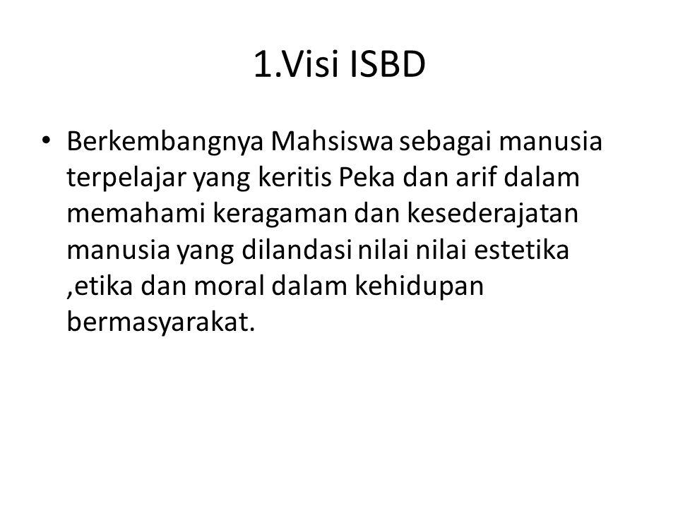 1.Visi ISBD Berkembangnya Mahsiswa sebagai manusia terpelajar yang keritis Peka dan arif dalam memahami keragaman dan kesederajatan manusia yang dilan