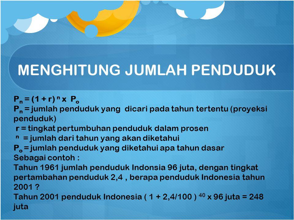 P n = (1 + r) n x P o P n = jumlah penduduk yang dicari pada tahun tertentu (proyeksi penduduk) r = tingkat pertumbuhan penduduk dalam prosen n = jumlah dari tahun yang akan diketahui P o = jumlah penduduk yang diketahui apa tahun dasar Sebagai contoh : Tahun 1961 jumlah penduduk Indonsia 96 juta, dengan tingkat pertambahan penduduk 2,4, berapa penduduk Indonesia tahun 2001 .