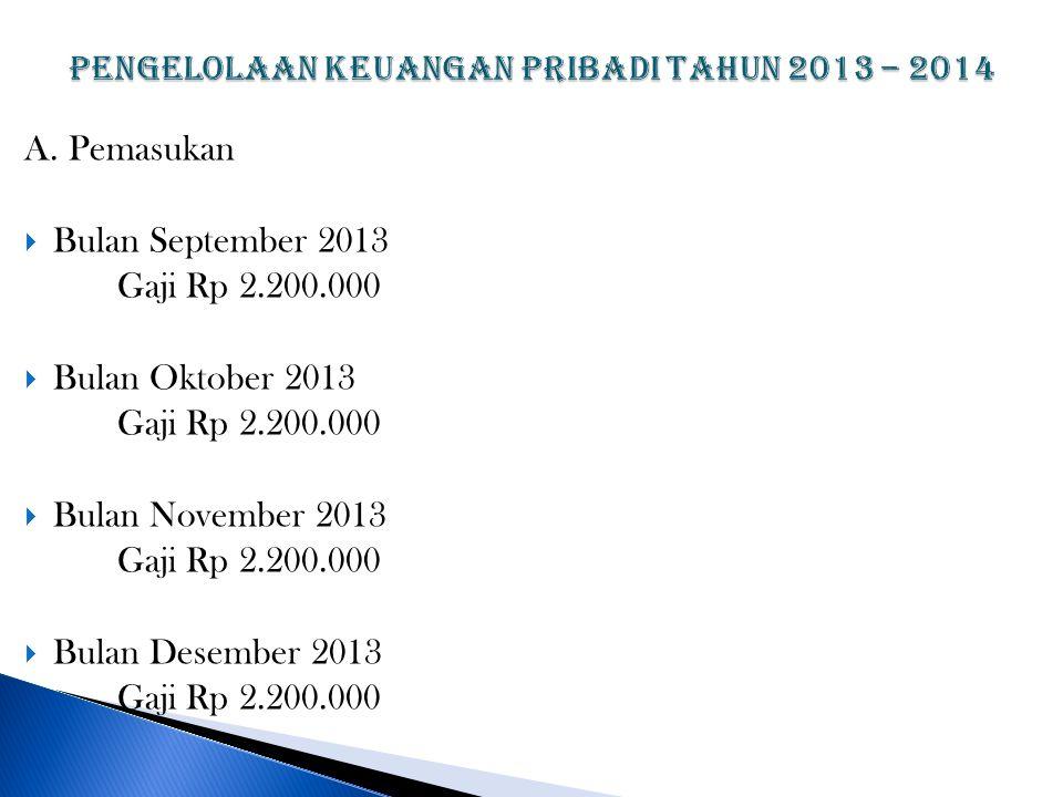 A. Pemasukan  Bulan September 2013 Gaji Rp 2.200.000  Bulan Oktober 2013 Gaji Rp 2.200.000  Bulan November 2013 Gaji Rp 2.200.000  Bulan Desember