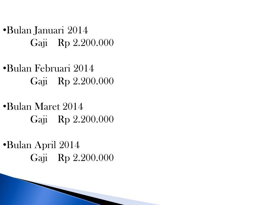 Bulan Januari 2014 GajiRp 2.200.000 Bulan Februari 2014 GajiRp 2.200.000 Bulan Maret 2014 GajiRp 2.200.000 Bulan April 2014 GajiRp 2.200.000