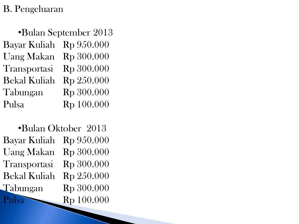 B. Pengeluaran Bulan September 2013 Bayar Kuliah Rp 950.000 Uang MakanRp 300.000 TransportasiRp 300.000 Bekal KuliahRp 250.000 TabunganRp 300.000 Puls
