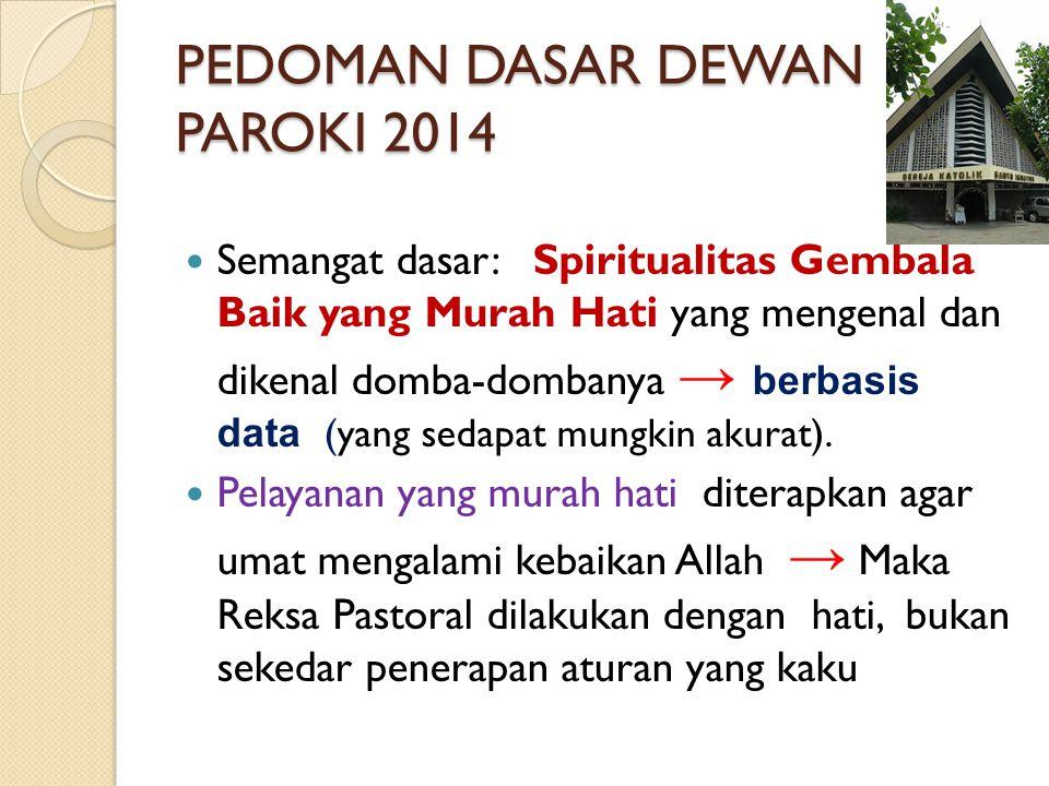 PEDOMAN DASAR DEWAN PAROKI 2014 Semangat dasar: Spiritualitas Gembala Baik yang Murah Hati yang mengenal dan dikenal domba-dombanya → berbasis data (y