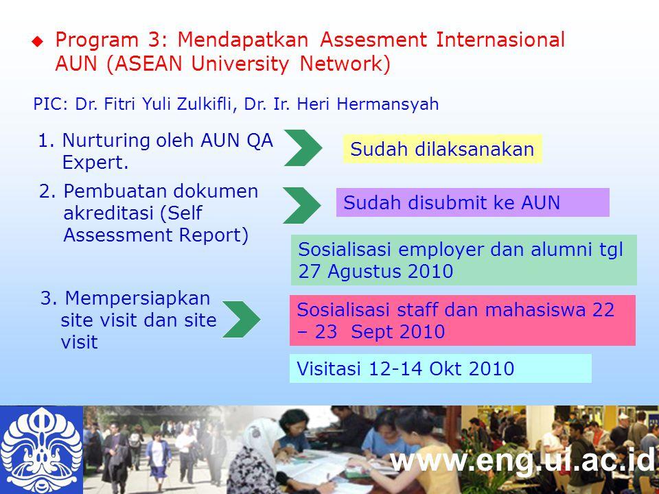 www.eng.ui.ac.id  Program 3: Mendapatkan Assesment Internasional AUN (ASEAN University Network) 1.
