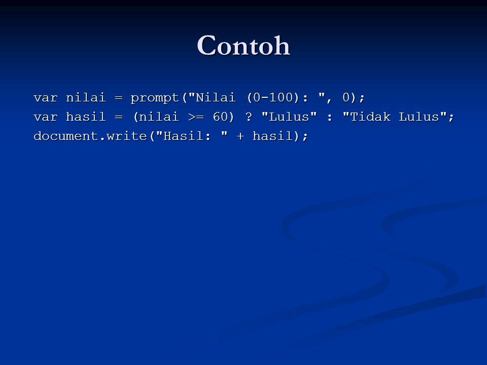 Contoh var nilai = prompt(
