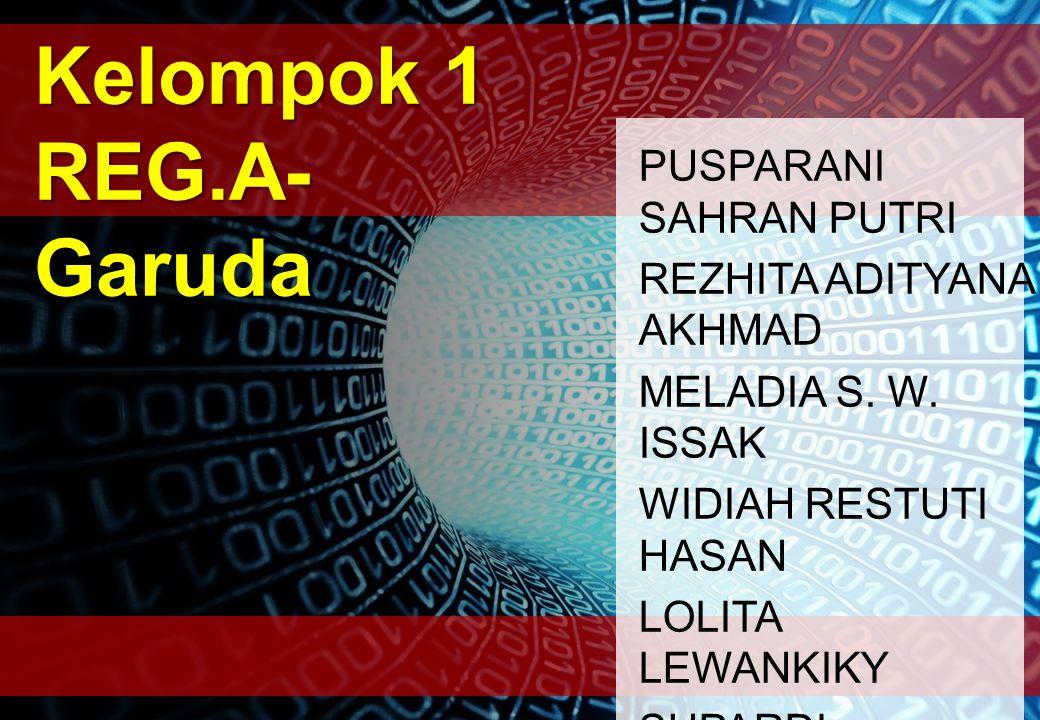 Kelompok 1 REG.A- Garuda PUSPARANI SAHRAN PUTRI REZHITA ADITYANA AKHMAD MELADIA S.
