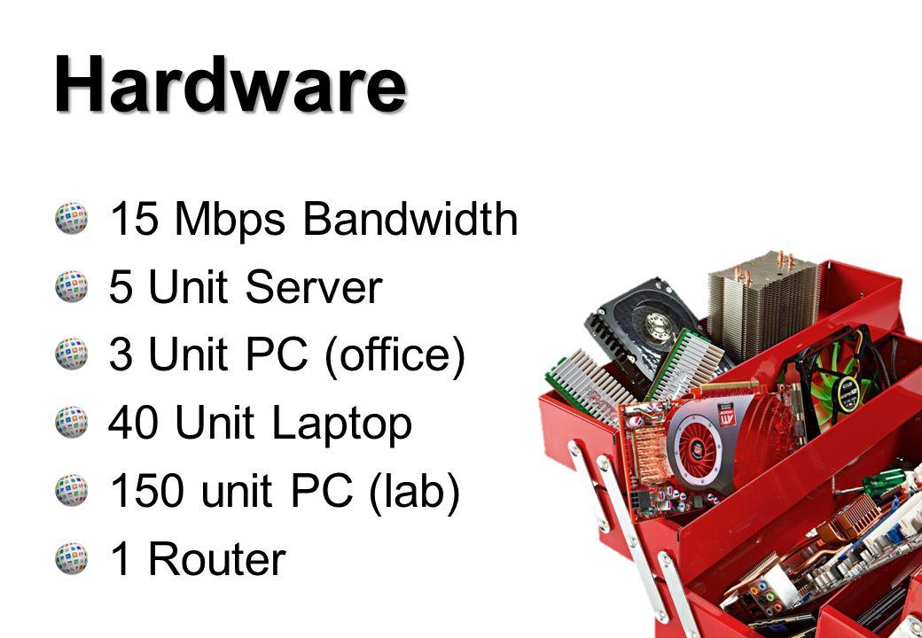 Hardware 15 Mbps Bandwidth 5 Unit Server 3 Unit PC (office) 40 Unit Laptop 150 unit PC (lab) 1 Router