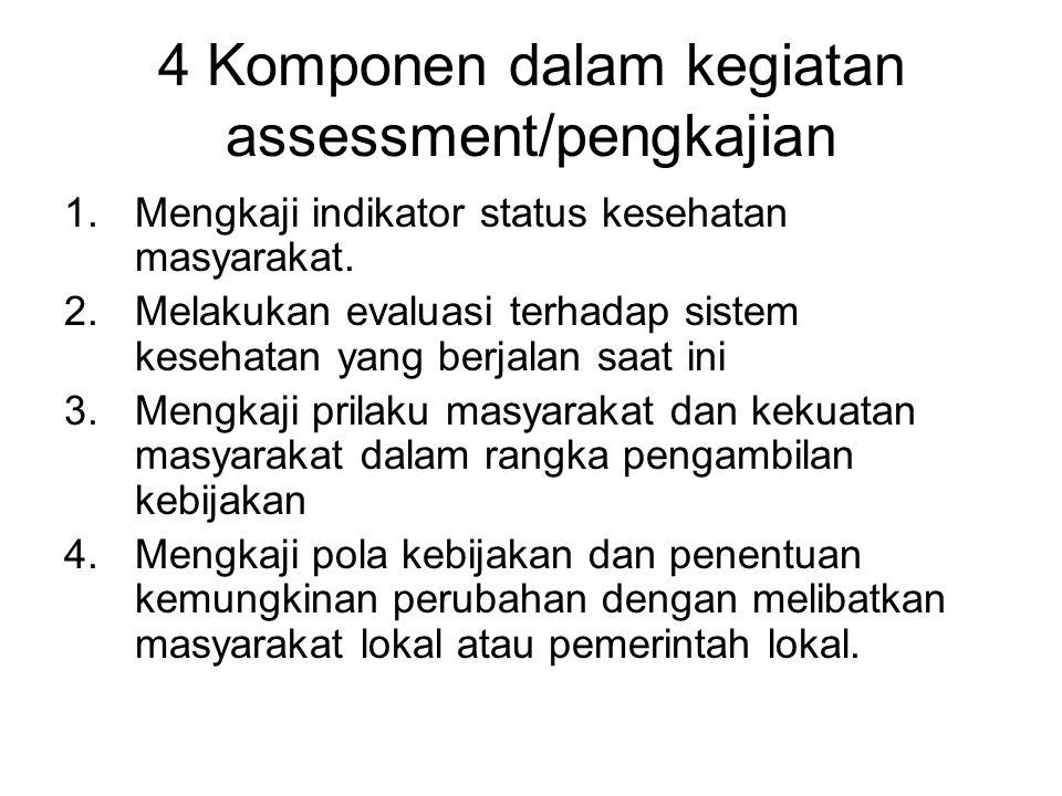 4 Komponen dalam kegiatan assessment/pengkajian 1.Mengkaji indikator status kesehatan masyarakat.