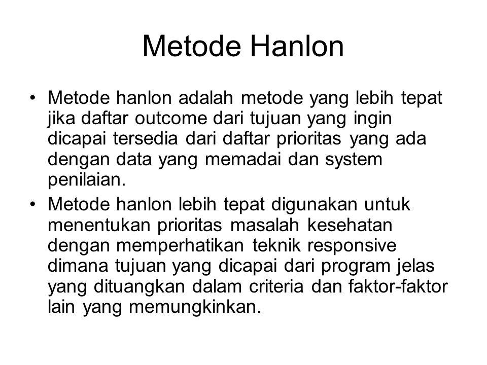 Metode Hanlon Metode hanlon adalah metode yang lebih tepat jika daftar outcome dari tujuan yang ingin dicapai tersedia dari daftar prioritas yang ada dengan data yang memadai dan system penilaian.