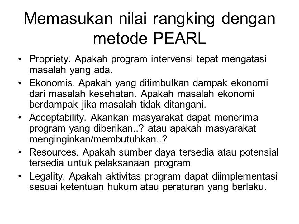 Memasukan nilai rangking dengan metode PEARL Propriety.