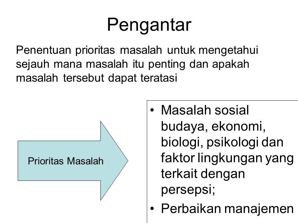 Hal yang penting untuk diketahui dalam prioritas masalah: 1.Masalah yang perlu diprioritaskan 2.Siapa yang melakukan prioritas masalah 3.Bagaimana metode untuk mengidentifikasi masalah