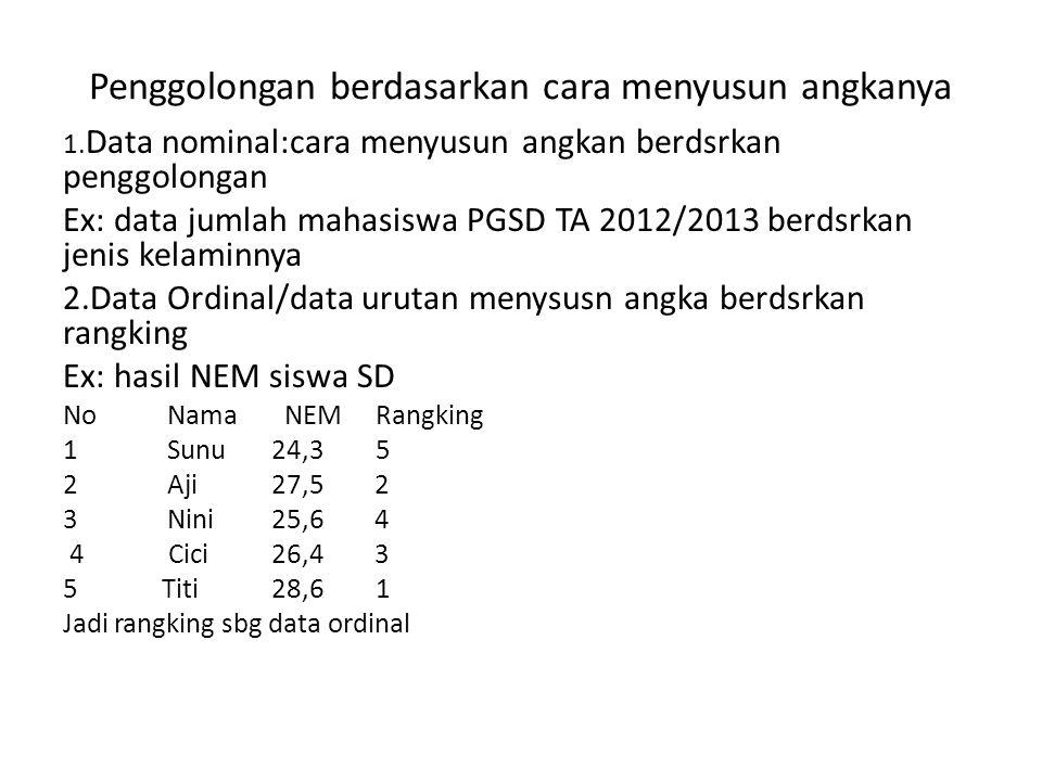 Penggolongan berdasarkan cara menyusun angkanya 1. Data nominal:cara menyusun angkan berdsrkan penggolongan Ex: data jumlah mahasiswa PGSD TA 2012/201