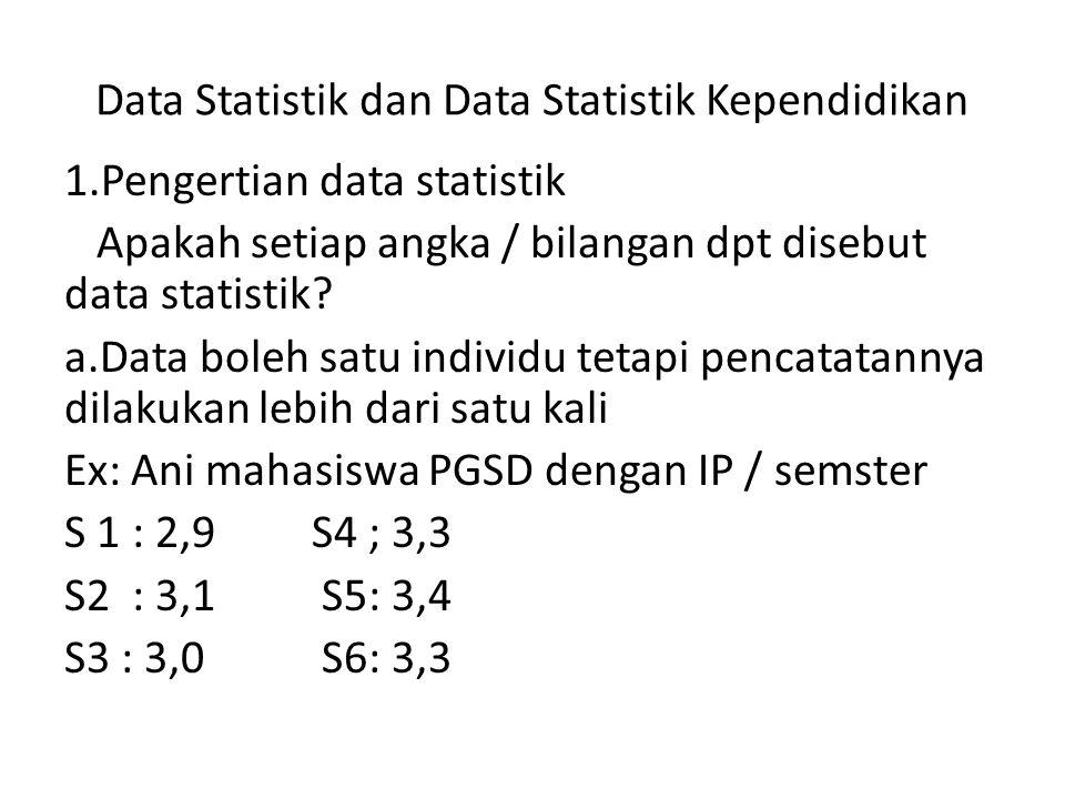 Data Statistik dan Data Statistik Kependidikan 1.Pengertian data statistik Apakah setiap angka / bilangan dpt disebut data statistik? a.Data boleh sat