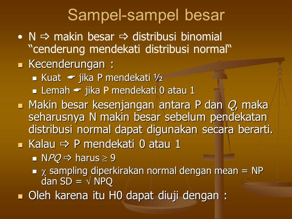 """Sampel-sampel besar N  makin besar  distribusi binomial """"cenderung mendekati distribusi normal"""" Kecenderungan : Kecenderungan : Kuat  jika P mendek"""