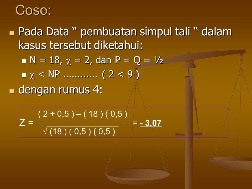 """Coso: Pada Data """" pembuatan simpul tali """" dalam kasus tersebut diketahui: Pada Data """" pembuatan simpul tali """" dalam kasus tersebut diketahui: N = 18,"""