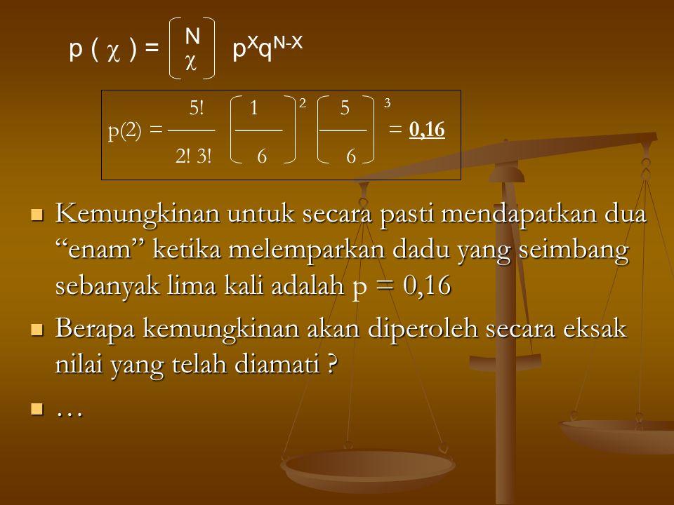 """Kemungkinan untuk secara pasti mendapatkan dua """"enam"""" ketika melemparkan dadu yang seimbang sebanyak lima kali adalah = 0,16 Kemungkinan untuk secara"""