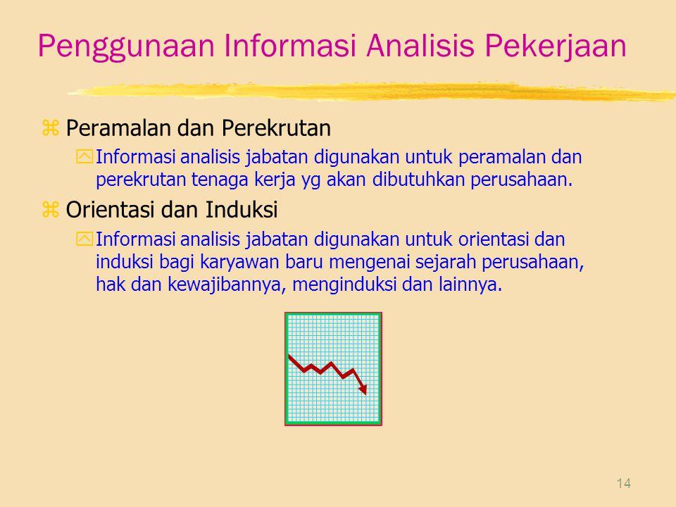 14 Penggunaan Informasi Analisis Pekerjaan zPeramalan dan Perekrutan yInformasi analisis jabatan digunakan untuk peramalan dan perekrutan tenaga kerja