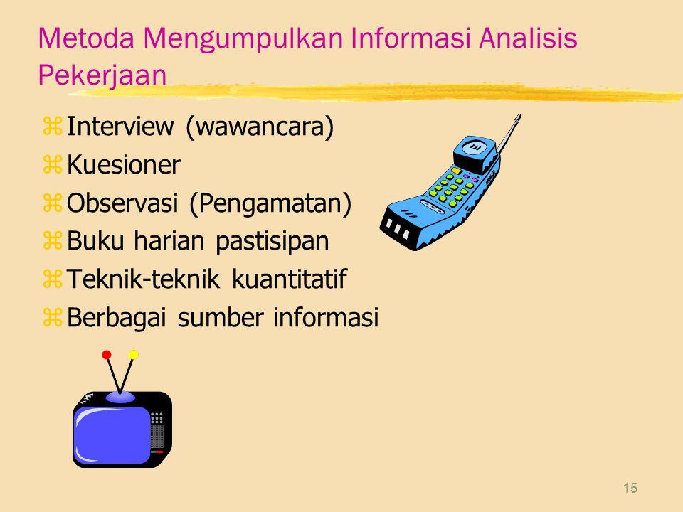 15 Metoda Mengumpulkan Informasi Analisis Pekerjaan zInterview (wawancara) zKuesioner zObservasi (Pengamatan) zBuku harian pastisipan zTeknik-teknik k