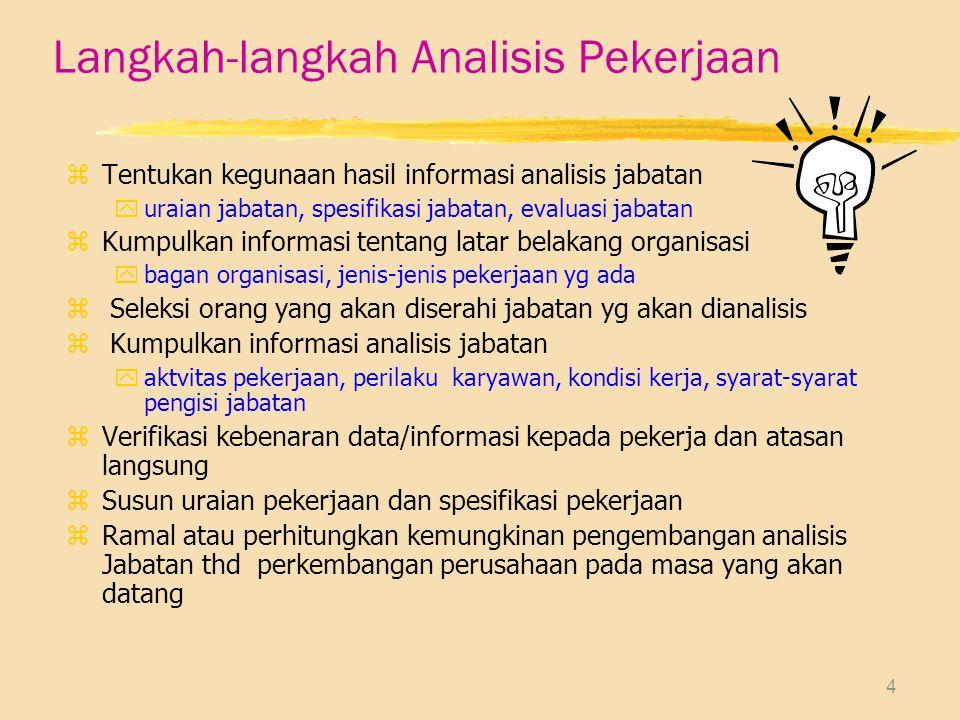 4 Langkah-langkah Analisis Pekerjaan z Tentukan kegunaan hasil informasi analisis jabatan yuraian jabatan, spesifikasi jabatan, evaluasi jabatan z Kum