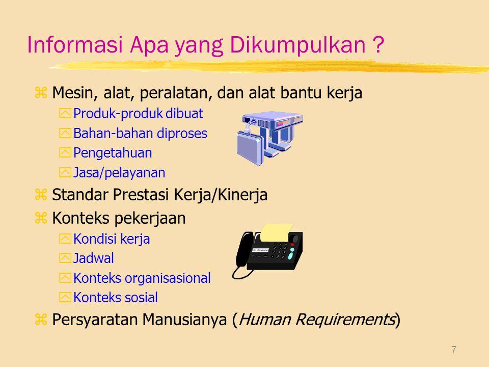 28 Menulis Spesifikasi Pekerjaan/Jabatan z Spesifikasi Pekerjaan yMenunjukkan orang macam apakah yang direkrut dan dalam kualitas apakah orang tersebut hendaknya diuji.