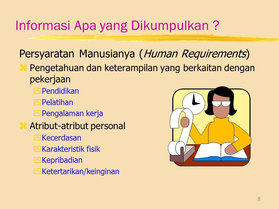 8 Informasi Apa yang Dikumpulkan ? Persyaratan Manusianya (Human Requirements) z Pengetahuan dan keterampilan yang berkaitan dengan pekerjaan yPendidi