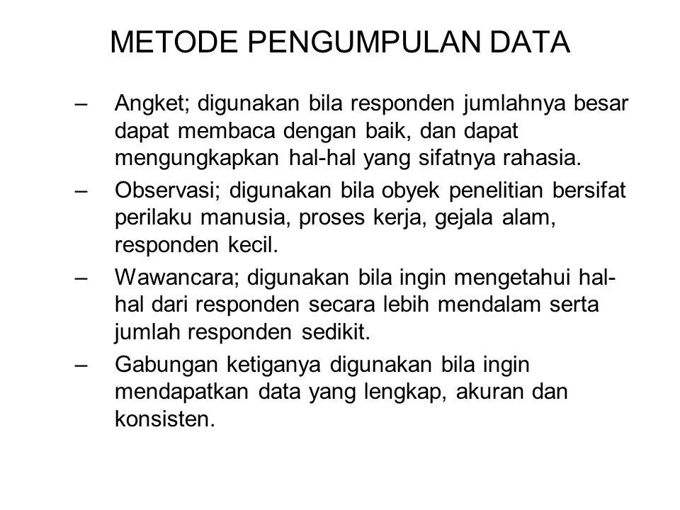 METODE PENGUMPULAN DATA –Angket; digunakan bila responden jumlahnya besar dapat membaca dengan baik, dan dapat mengungkapkan hal-hal yang sifatnya rahasia.