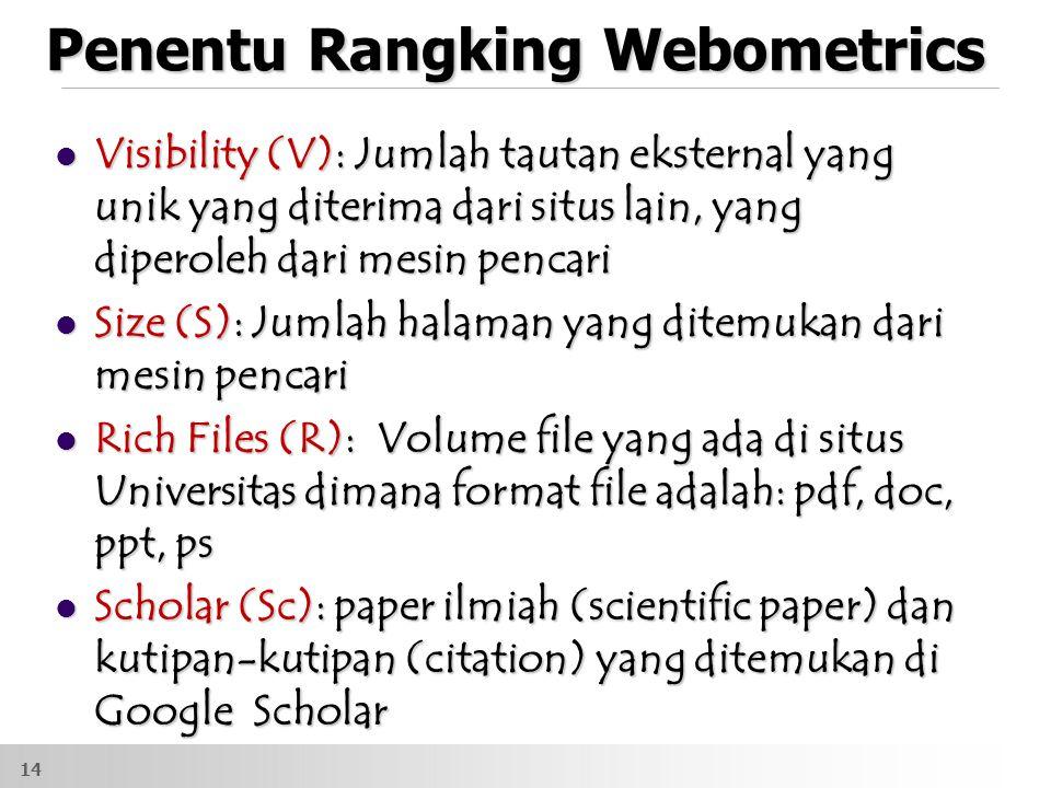 Penentu Rangking Webometrics Visibility (V): Jumlah tautan eksternal yang unik yang diterima dari situs lain, yang diperoleh dari mesin pencari Visibility (V): Jumlah tautan eksternal yang unik yang diterima dari situs lain, yang diperoleh dari mesin pencari Size (S): Jumlah halaman yang ditemukan dari mesin pencari Size (S): Jumlah halaman yang ditemukan dari mesin pencari Rich Files (R): Volume file yang ada di situs Universitas dimana format file adalah: pdf, doc, ppt, ps Rich Files (R): Volume file yang ada di situs Universitas dimana format file adalah: pdf, doc, ppt, ps Scholar (Sc): paper ilmiah (scientific paper) dan kutipan-kutipan (citation) yang ditemukan di Google Scholar Scholar (Sc): paper ilmiah (scientific paper) dan kutipan-kutipan (citation) yang ditemukan di Google Scholar 14