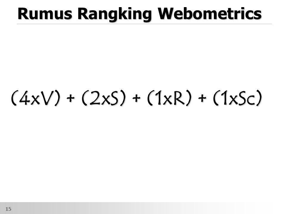 Rumus Rangking Webometrics (4xV) + (2xS) + (1xR) + (1xSc) 15