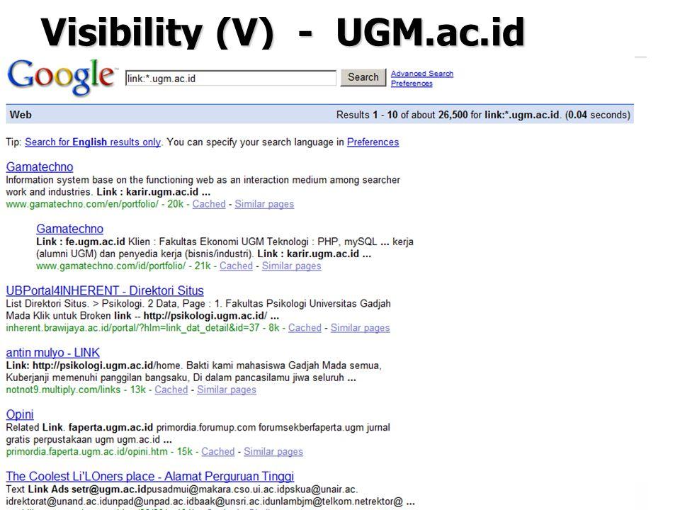 Visibility (V) - UGM.ac.id 21