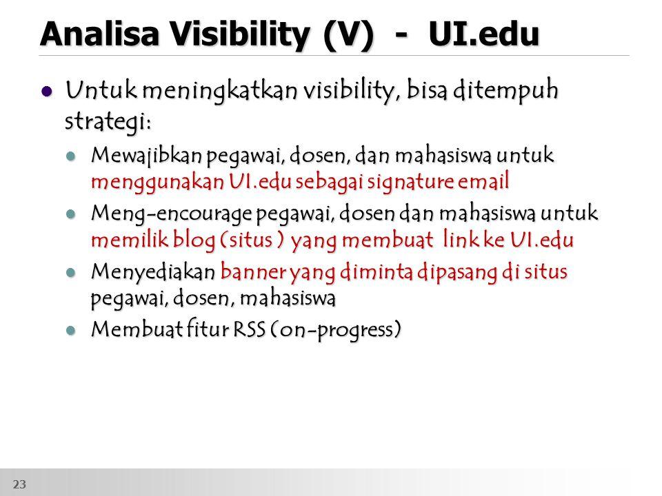 Analisa Visibility (V) - UI.edu Untuk meningkatkan visibility, bisa ditempuh strategi: Untuk meningkatkan visibility, bisa ditempuh strategi: Mewajibkan pegawai, dosen, dan mahasiswa untuk menggunakan UI.edu sebagai signature email Mewajibkan pegawai, dosen, dan mahasiswa untuk menggunakan UI.edu sebagai signature email Meng-encourage pegawai, dosen dan mahasiswa untuk memilik blog (situs ) yang membuat link ke UI.edu Meng-encourage pegawai, dosen dan mahasiswa untuk memilik blog (situs ) yang membuat link ke UI.edu Menyediakan banner yang diminta dipasang di situs pegawai, dosen, mahasiswa Menyediakan banner yang diminta dipasang di situs pegawai, dosen, mahasiswa Membuat fitur RSS (on-progress) Membuat fitur RSS (on-progress) 23