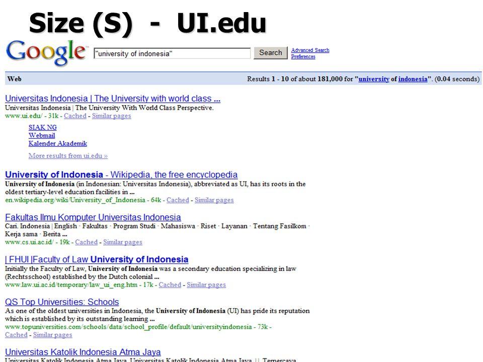 28 Size (S) - UI.edu
