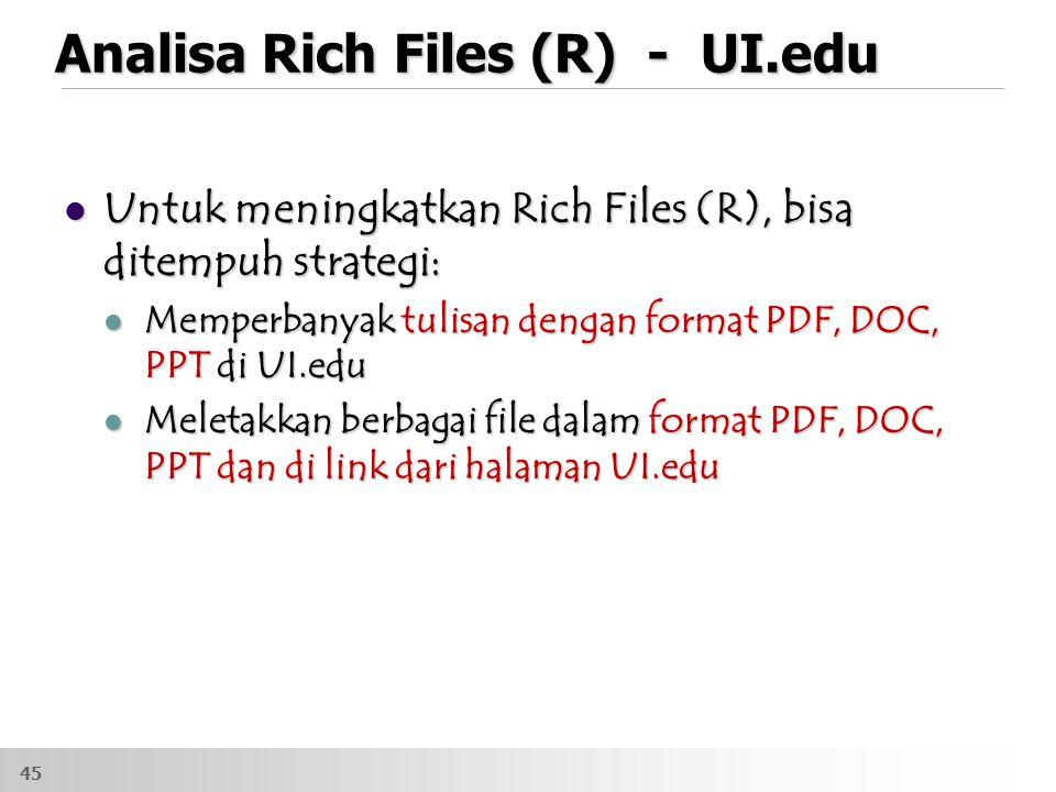 Analisa Rich Files (R) - UI.edu Untuk meningkatkan Rich Files (R), bisa ditempuh strategi: Untuk meningkatkan Rich Files (R), bisa ditempuh strategi: Memperbanyak tulisan dengan format PDF, DOC, PPT di UI.edu Memperbanyak tulisan dengan format PDF, DOC, PPT di UI.edu Meletakkan berbagai file dalam format PDF, DOC, PPT dan di link dari halaman UI.edu Meletakkan berbagai file dalam format PDF, DOC, PPT dan di link dari halaman UI.edu 45