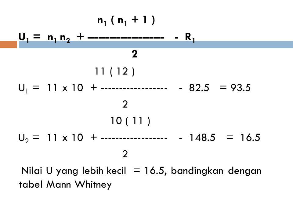 n 1 ( n 1 + 1 ) U 1 = n 1 n 2 + --------------------- - R 1 2 11 ( 12 ) U 1 = 11 x 10 + ------------------ - 82.5 = 93.5 2 10 ( 11 ) U 2 = 11 x 10 + -