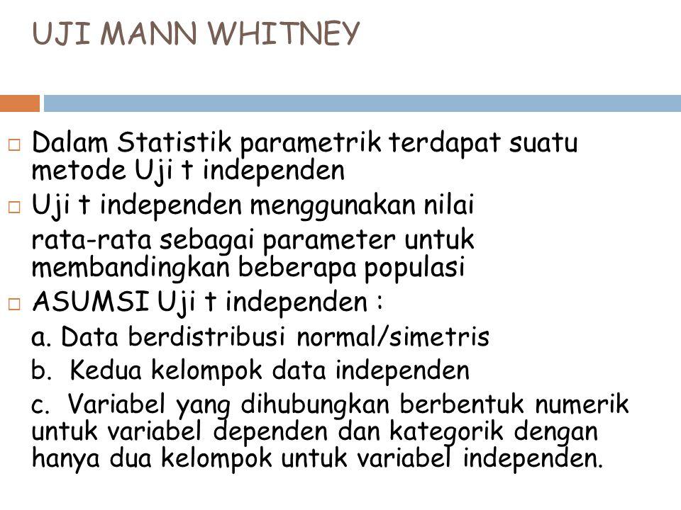 UJI MANN WHITNEY  Dalam Statistik parametrik terdapat suatu metode Uji t independen  Uji t independen menggunakan nilai rata-rata sebagai parameter