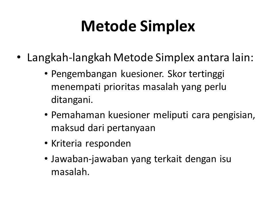 Metode Simplex Langkah-langkah Metode Simplex antara lain: Pengembangan kuesioner.
