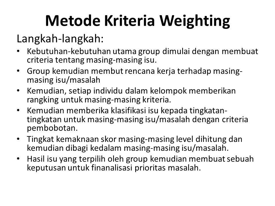 Metode Kriteria Weighting Langkah-langkah: Kebutuhan-kebutuhan utama group dimulai dengan membuat criteria tentang masing-masing isu.