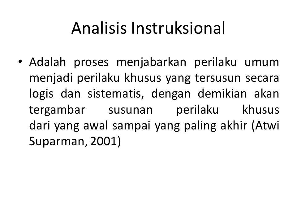 Analisis Instruksional … Analisis pembelajaran adalah seperangkat prosedur yang bisa diterapkan dalam suatu tujuan pembelajaran menghasilkan identifikasi langkah-langkah yang relevan bagi penyelenggara suatu tujuan dan kemampuan-kemampuan subordinat yang dibutuhkan oleh mahasiswa untuk mencapai tujuan (Dick, 1990)