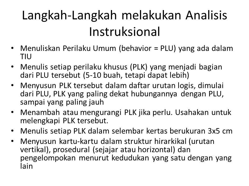 Langkah-Langkah melakukan Analisis Instruksional Menuliskan Perilaku Umum (behavior = PLU) yang ada dalam TIU Menulis setiap perilaku khusus (PLK) yan