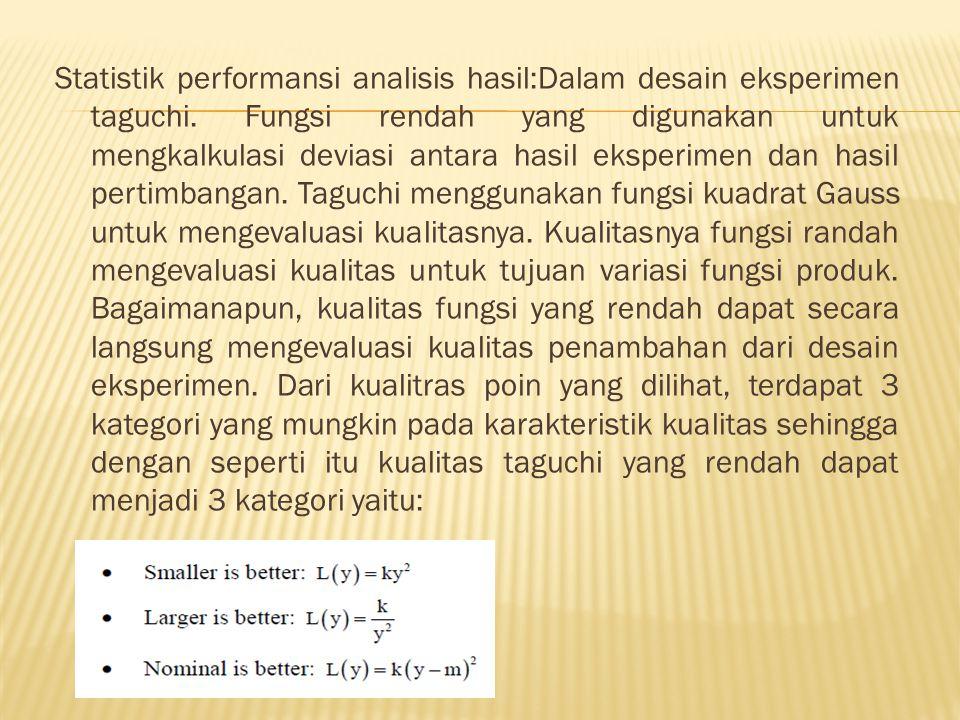 Statistik performansi analisis hasil:Dalam desain eksperimen taguchi.