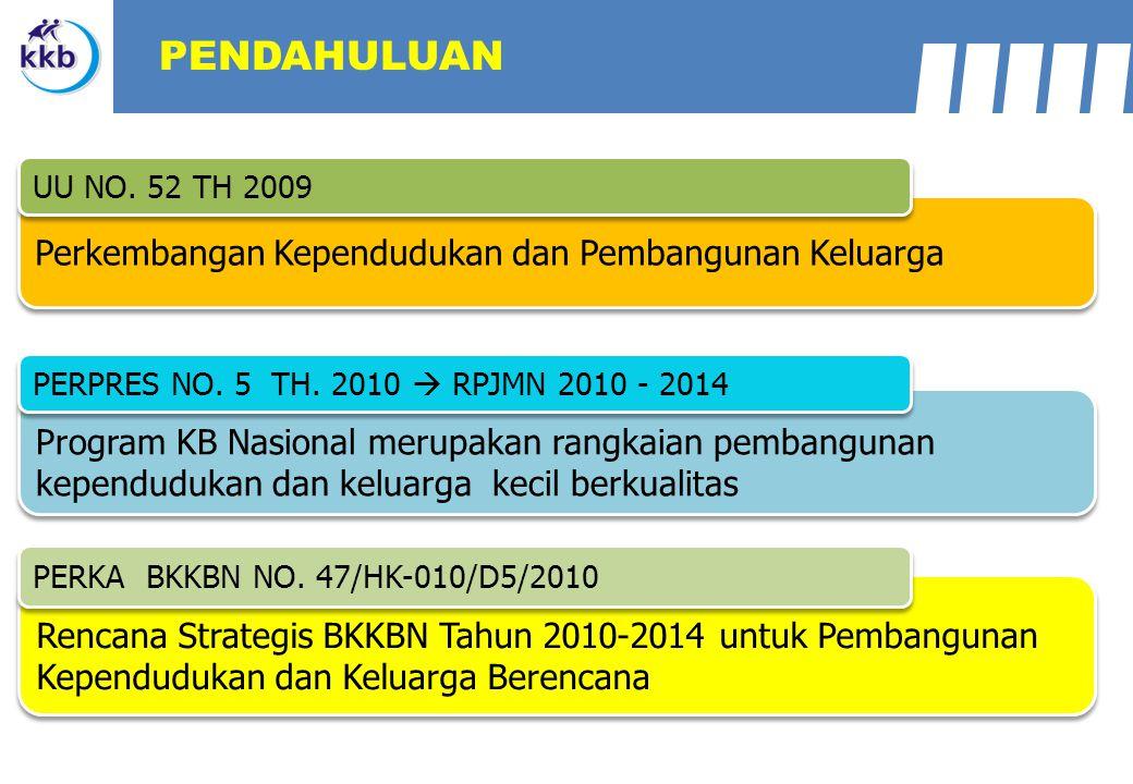 Program KB Nasional merupakan rangkaian pembangunan kependudukan dan keluarga kecil berkualitas PERPRES NO. 5 TH. 2010  RPJMN 2010 - 2014 Rencana Str