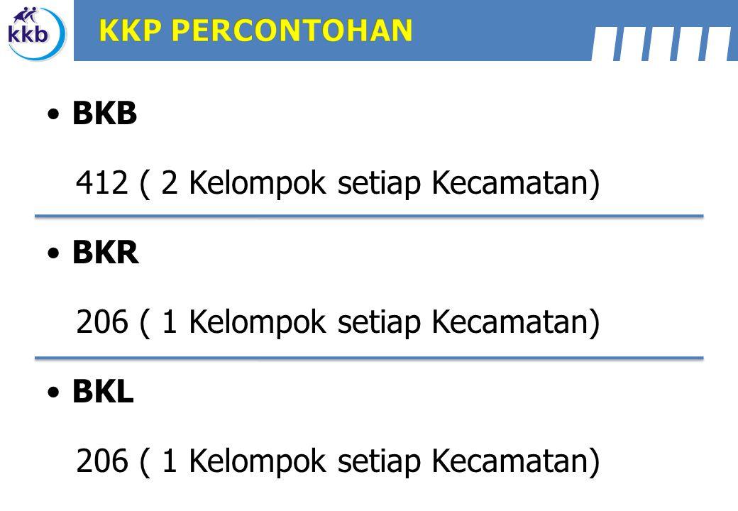 BKB 412 ( 2 Kelompok setiap Kecamatan) BKR 206 ( 1 Kelompok setiap Kecamatan) BKL 206 ( 1 Kelompok setiap Kecamatan)