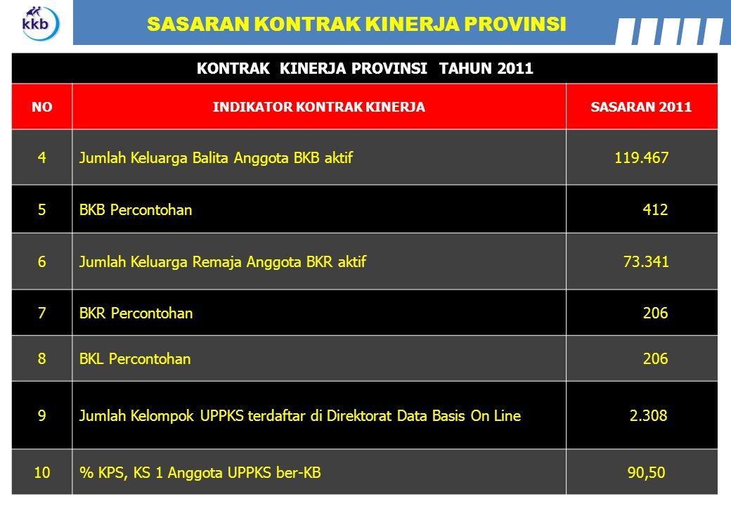 CAPAIAN PROGRAM KB 2011