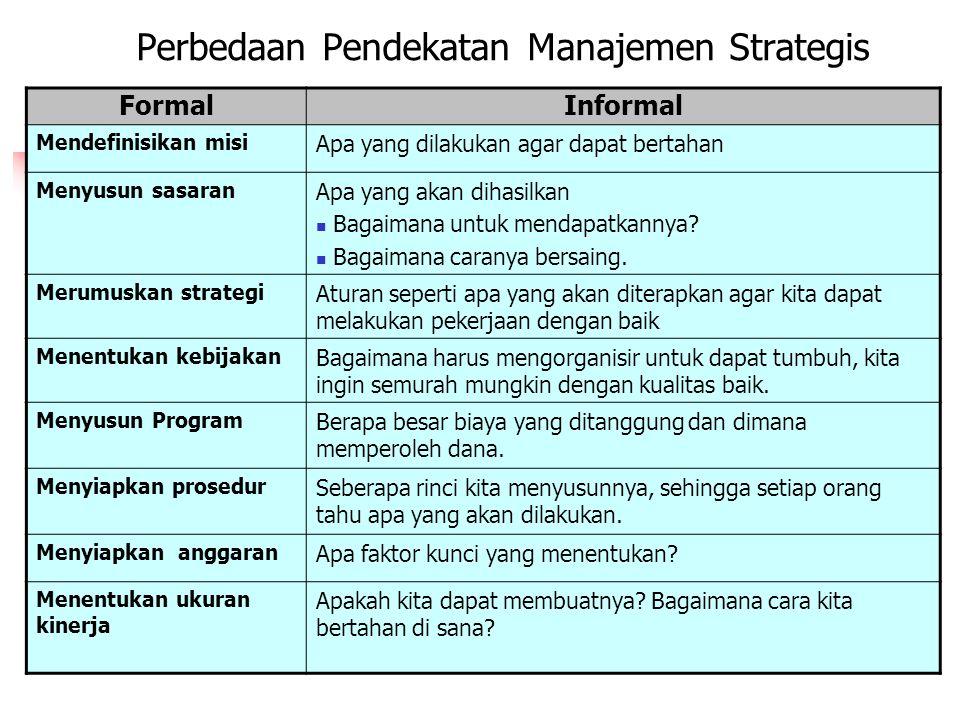 Perbedaan Pendekatan Manajemen Strategis FormalInformal Mendefinisikan misi Apa yang dilakukan agar dapat bertahan Menyusun sasaran Apa yang akan diha