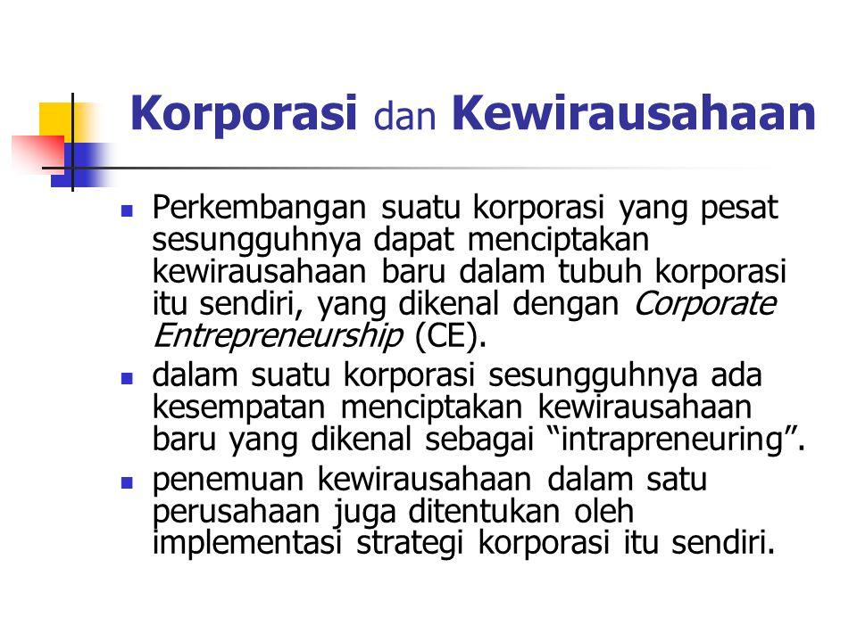 Pengusaha Kecil dan Pengalaman Di Indonesia Persoalan pengembangan pengusaha kecil di Indonesia menjadi fokus pembangunan dilakukan; karena kecil penting dalam kinerja pembangunan secara keseluruhan.