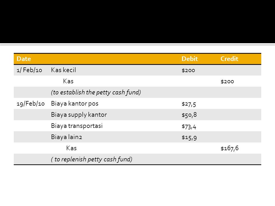 DateDebitCredit 1/ Feb/10Kas kecil$200 Kas$200 (to establish the petty cash fund) 19/Feb/10Biaya kantor pos$27,5 Biaya supply kantor$50,8 Biaya transp