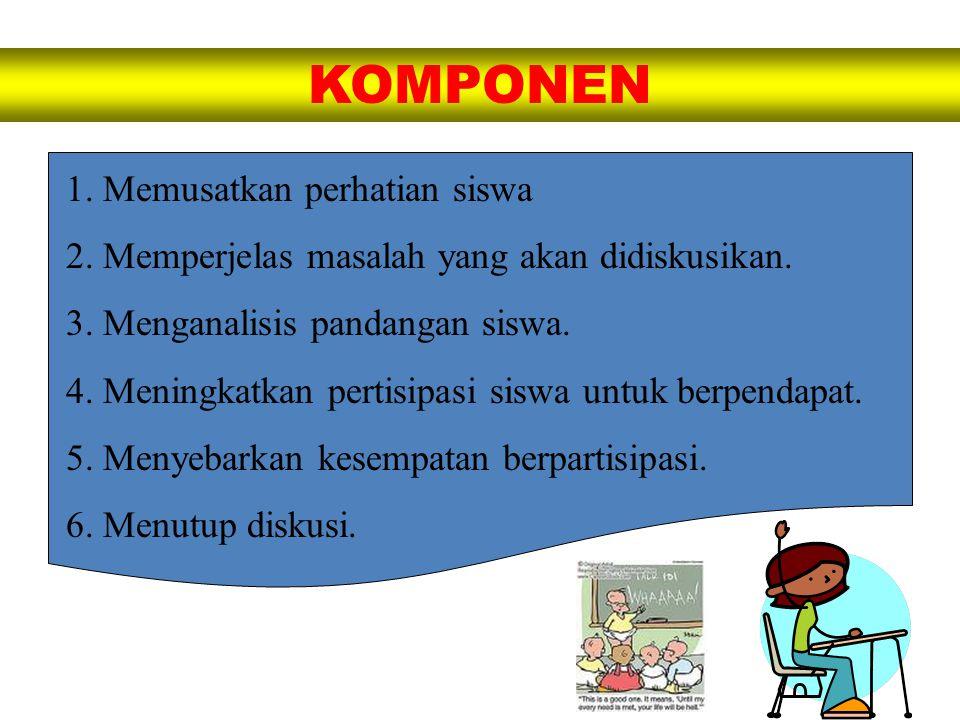 KOMPONEN 1.Memusatkan perhatian siswa 2. Memperjelas masalah yang akan didiskusikan.