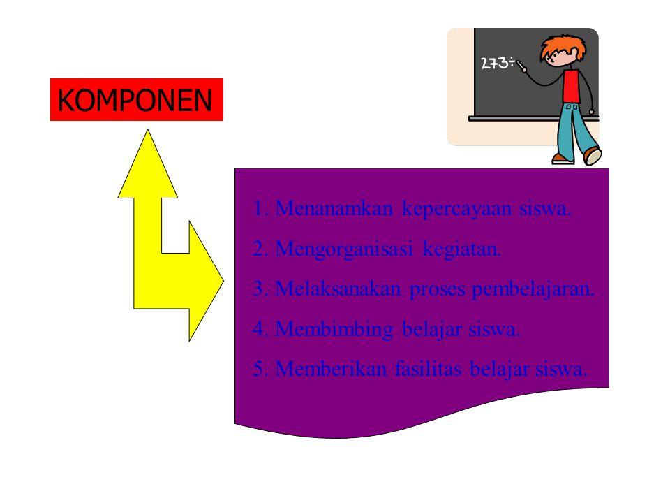 KOMPONEN 1.Menanamkan kepercayaan siswa. 2. Mengorganisasi kegiatan.