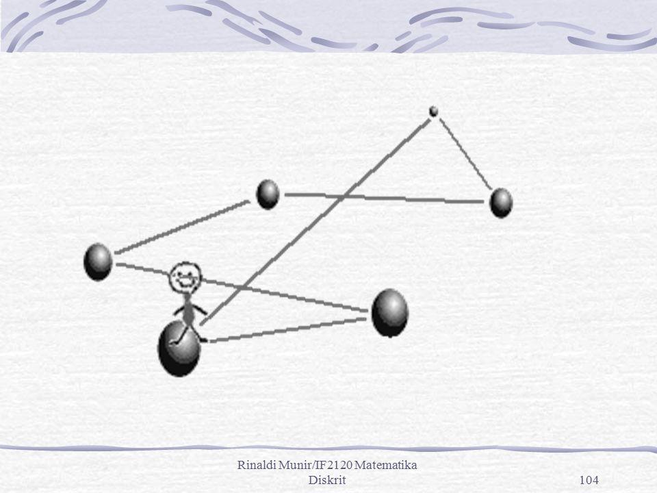Rinaldi Munir/IF2120 Matematika Diskrit104