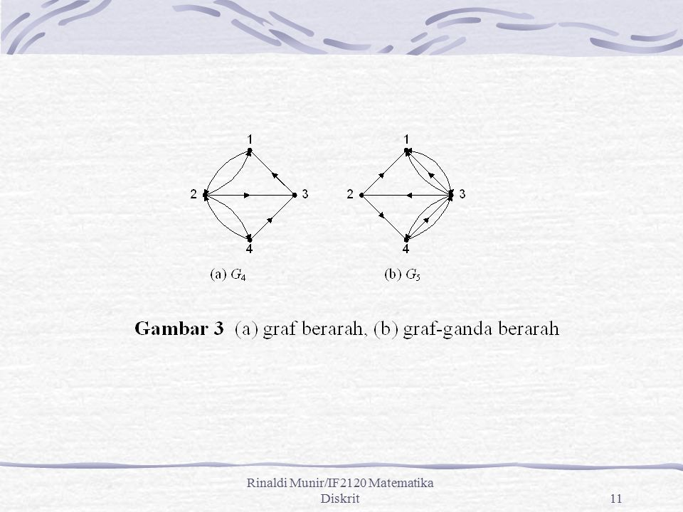 Rinaldi Munir/IF2120 Matematika Diskrit11